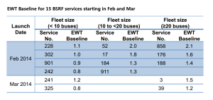 EWT Baselines for Mar 2014