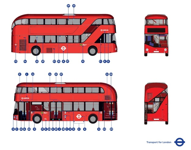 NBfL Profile. Images extracted from TfL Lease Agreement