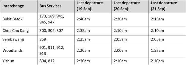 SMRT Extended operation hours