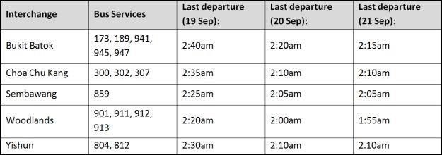 SMRT Extended operation hours