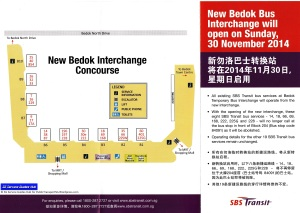 New Bedok Int Guide